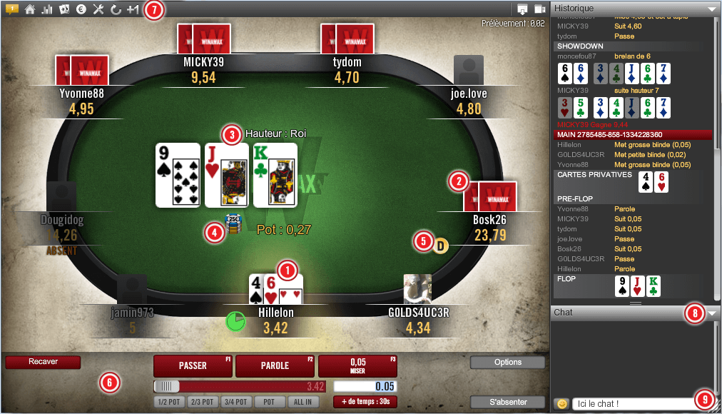 Table poker en ligne